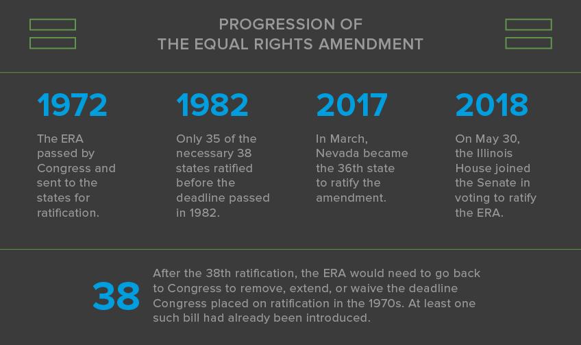 winston strawn equal rights amendment
